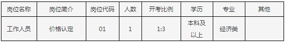 张家港市价格认定中心公开招聘公益性岗位人员公告